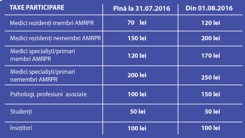 ANUNT AMRPR 2016 pentru internet